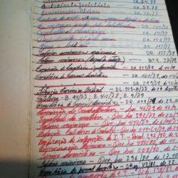 Contrato de Trabalho (Notas práticas; 1977) - Abílio Neto